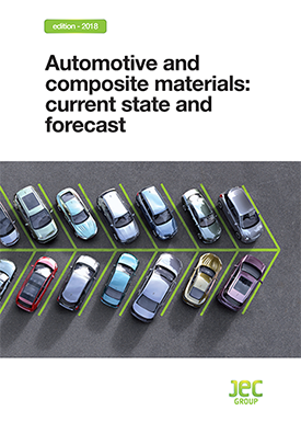 Automotive and composites materials : current state and forecast