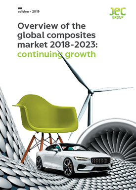 Overview of the global composites market, 2018-2023