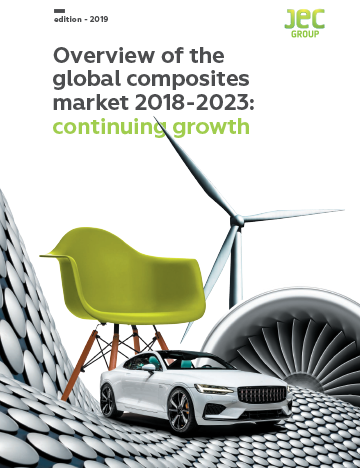 The Overview of the composites market, 2018-2023