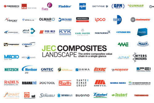 JEC Composites Landscape