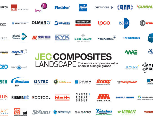 The entire composites value chain in a single glance – 5th edition
