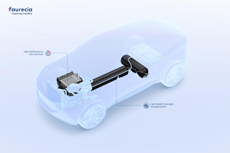 Faurecia, un fournisseur mondial de rang 1 maîtrisant les solutions clés de la mobilité hydrogène