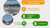 Total et Engie s'associent pour développer le plus grand site de production d'hydrogène vert sur électricité 100% renouvelable en France