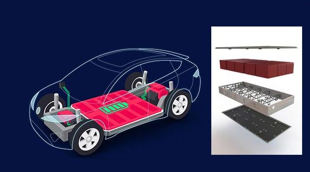 Kordsa is lightening EV batteries with its carbon fiber fabrics