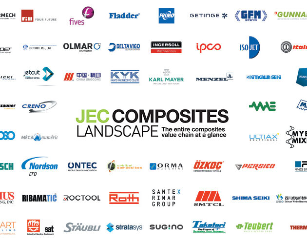 The entire composites value chain at a glance – 6th edition