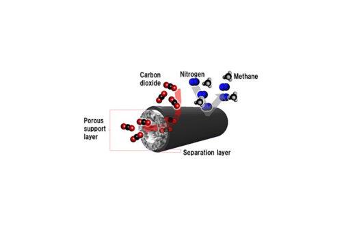 Toray innovates CO2 separation membrane incorporating porous carbon fiber