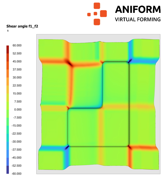 Fig. 4 Shear angle distribution predicted by AniForm.