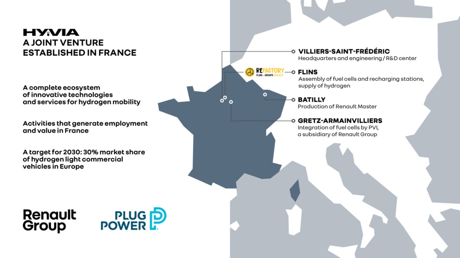 HYVIA a joint venture established in France
