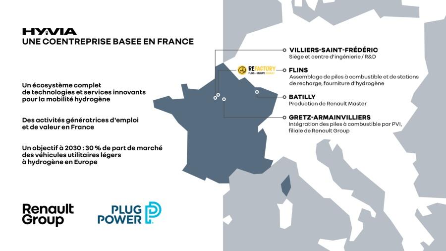 HYVIA une coentreprise basée en France