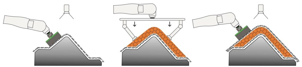 MAI ACoSaLUS – Automated Composite Sandwich Lay-Up System